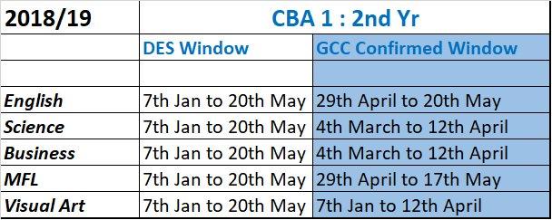 Gcc Exam
